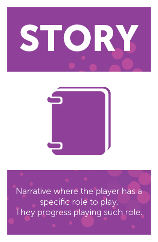 #Gamemechanics – Story Category