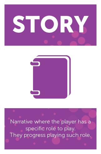 #Gamemechanics – Story Category