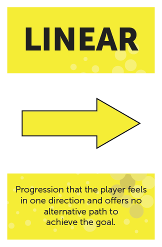 #GameMechanics – Linear Progression Category